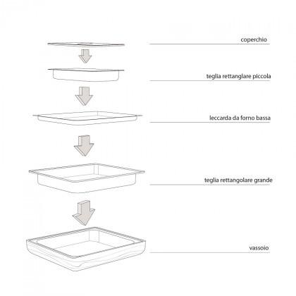 knIndustrie - Sistema FTF - Teglia Rettangolare 32x35x2